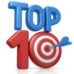 Максимальная ставка ТОП-10 банков — 8,82%