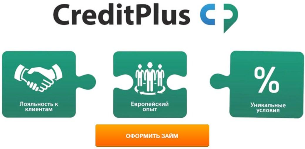 Быстрое оформление кредита